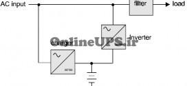 یو پی اس line interactive در زنجان